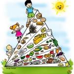 2-6 yaş çocuklarda beslenmenin püf noktaları
